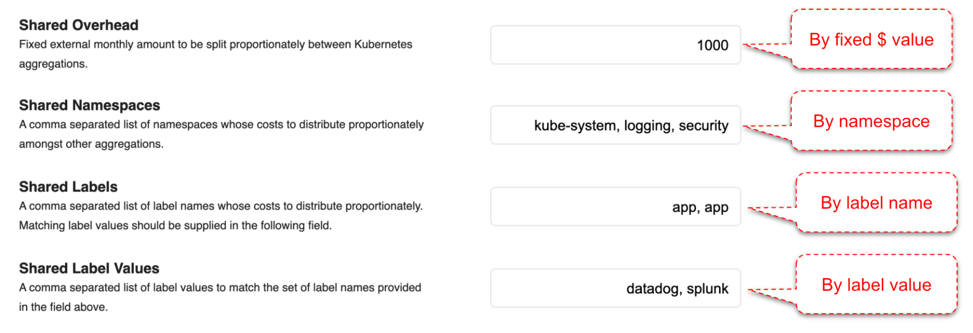 Allocation of shared costs are controlled in the Kubecost Settings page